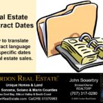 Real Estate Contract Dates