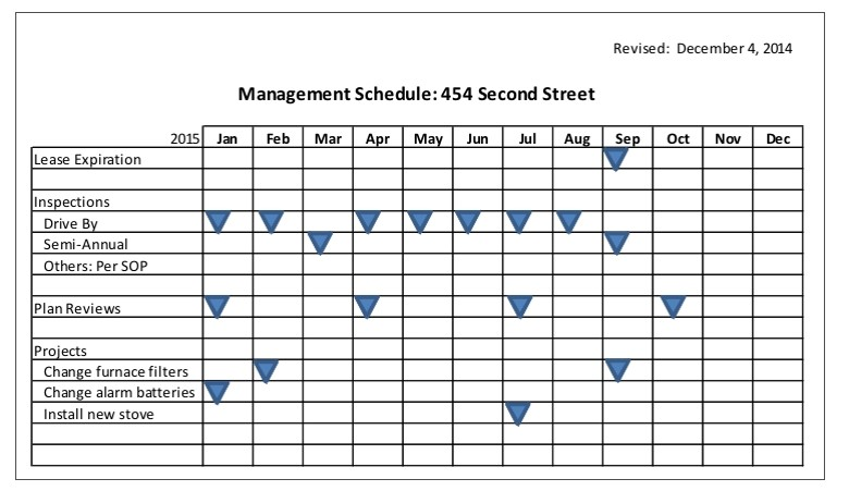 Writing A Residential Rental Property Business Plan - Cordon