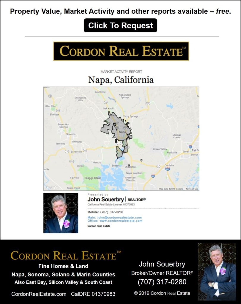 Request Property Valuation Reports or Market Activity Report Cordon Real Estate