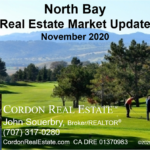 North Bay Real Estate Market Update November 2020